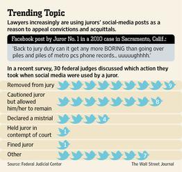 Twitter Juror