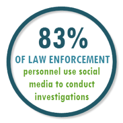 law enforcement agencies 5 When must law enforcement agencies release video and municipal law enforcement agencies to implement and enhance body ecords of law enforcement.
