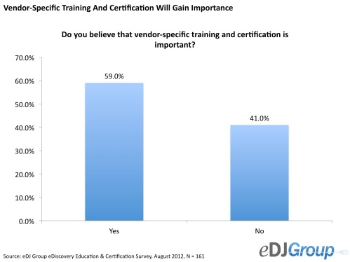 Vendor certifications